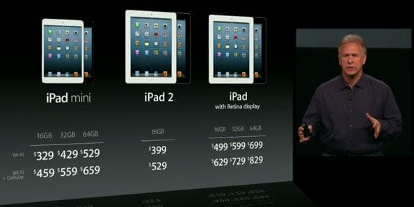 iPad Mini Prices