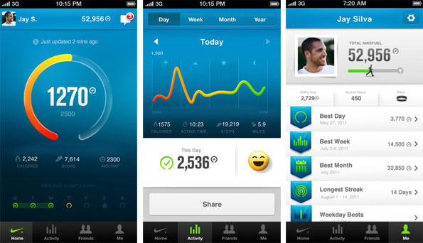 Fuelband Share