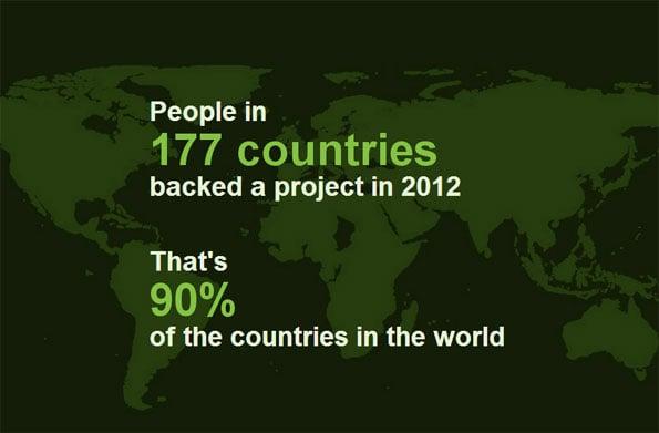 Kickstarter World