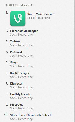 Apple iTunes Social Networking Bestseller List