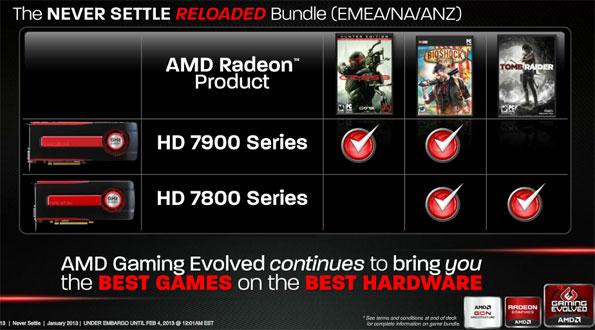 AMD Slide
