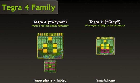 Tegra 4 Slide