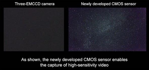 Canon 35nm CMOS