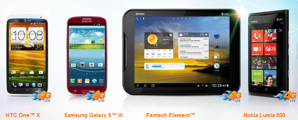 AT&T 4G devices