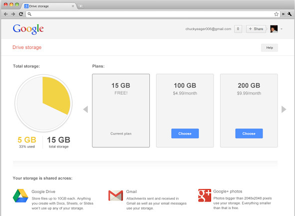 Google Drive Storage Unified