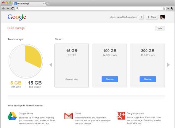 Google Drive Storage Unified