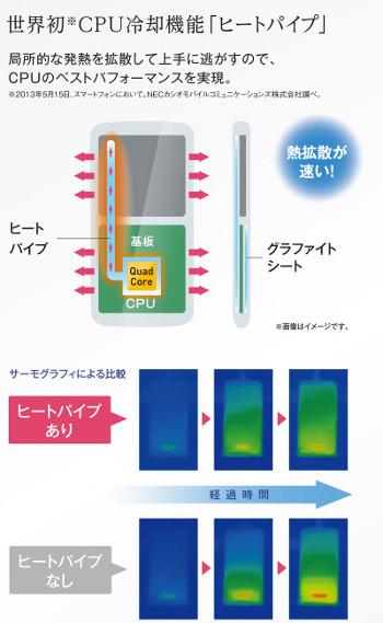NEC Medias X cooling