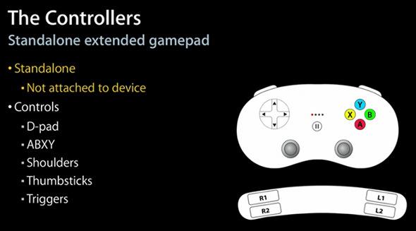 iOS controller
