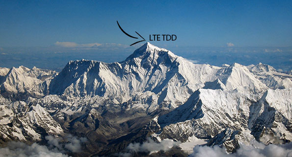 Mount Everest Gets 4G Wireless From Huawel and China Mobile