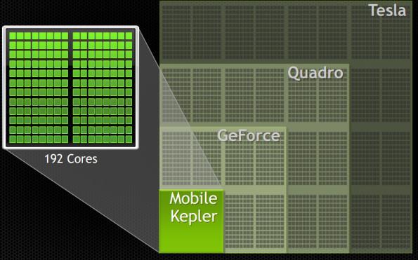 Kepler mobile, Tegra 5