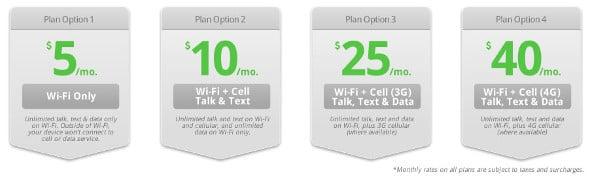 Republic Wireless Moto X pricing plans
