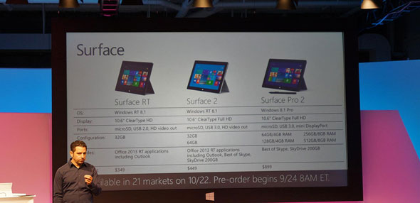Surface Prices