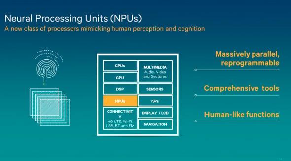 Qualcomm NPUs neural processing units
