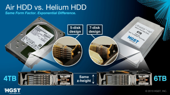 HGST Ultrstar He6 helium-filled hard drive