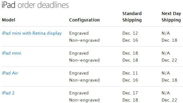 iPad Deadline