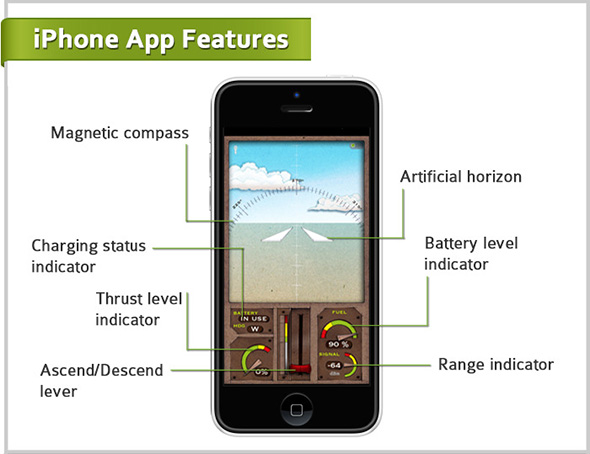 PowerUp 3.0 app