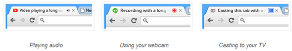 Google tab notifications