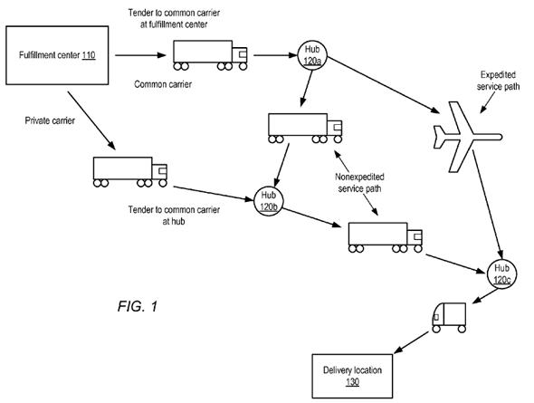 Amazon anticipatory shipping patent