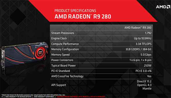 AMD Launches Radeon R9 280 Midrange Graphics Card For Gamers | HotHardware