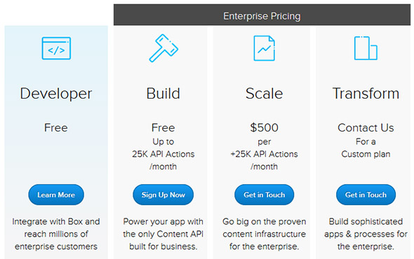 Box cloud pricing
