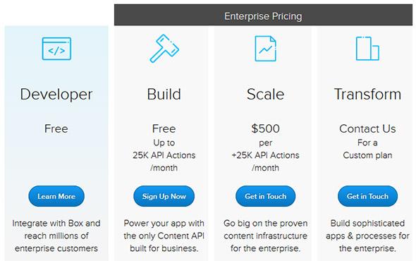Box cloud pricing