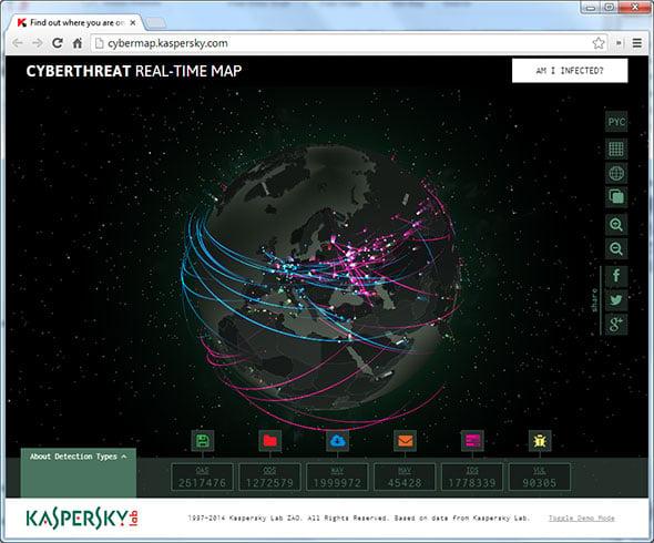 Kaspersky Cyber Threat Map