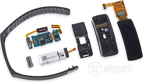 Gear Fit Parts