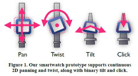 smartwatch mechanical