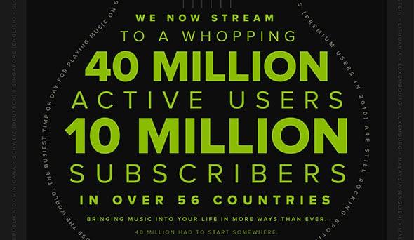 spotify milestone