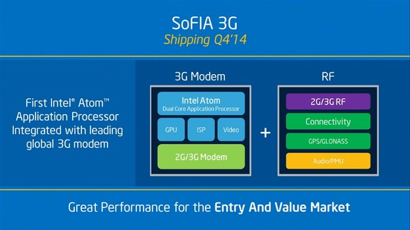 Intel Partners With Rockchip To Develop Quad-Core Sofia Mobile