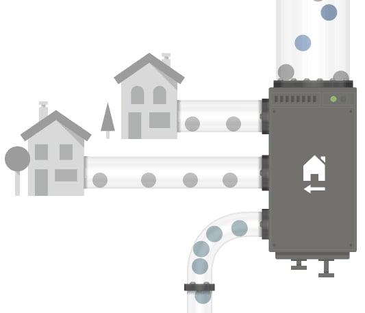 Google bottleneck
