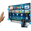 Smart TVs Are Set To Completely Dominate The Market By 2017