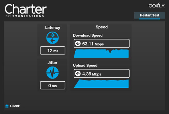 Charter Speed