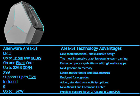 Alienware X51 Features