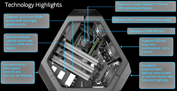 Alienware Area 51 Inside