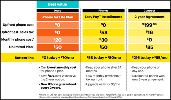 sprint plans for iphone sprint gets serious introduces 50 unlimited everything 16189