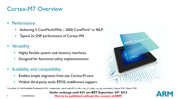 ARM Cortex-M7: Overview