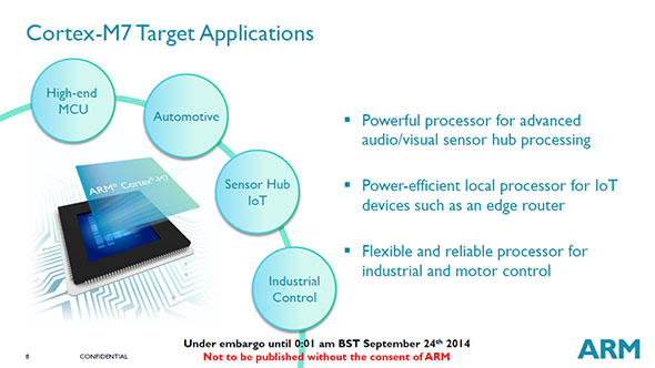 ARM Cortex-M7: Target Applications