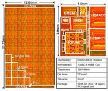 Intel Unviels 80-core Network On Single Chip Capable Of Teraflop Performance