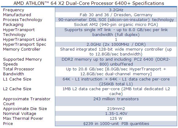 Athlon_64_X2_6400_Specs.png