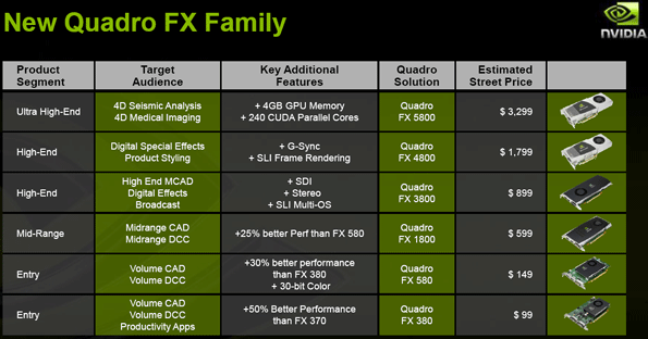 NVIDIA Delivers New Quadro GPUs, SLI Multi-OS | HotHardware