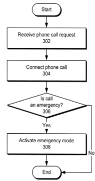 how to call 911 on cell phone